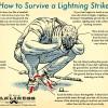 Kako preživeti udar groma