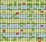 Dijagram združene sadnje